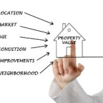 Top 5 Common Mistakes To Avoid When Investing In Real Estate