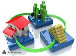 Rental Properties are a Good Investment