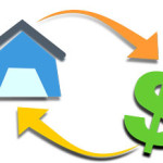 4 Features of Profitable Rental Property